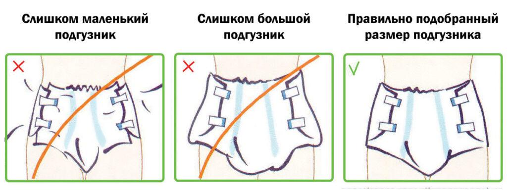 важность выбора правильного размера памперсов