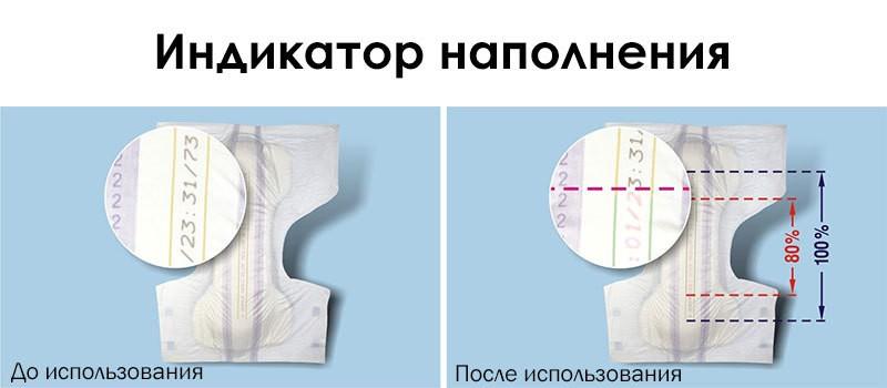 определение уровня наполнения памперса